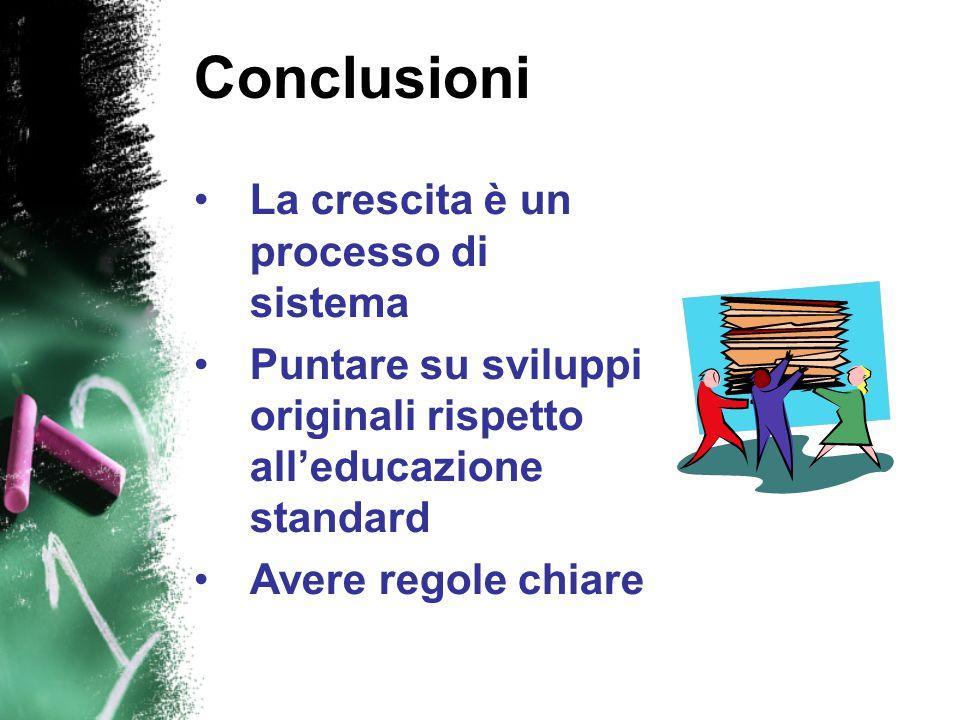 Conclusioni La crescita è un processo di sistema Puntare su sviluppi originali rispetto all'educazione standard Avere regole chiare