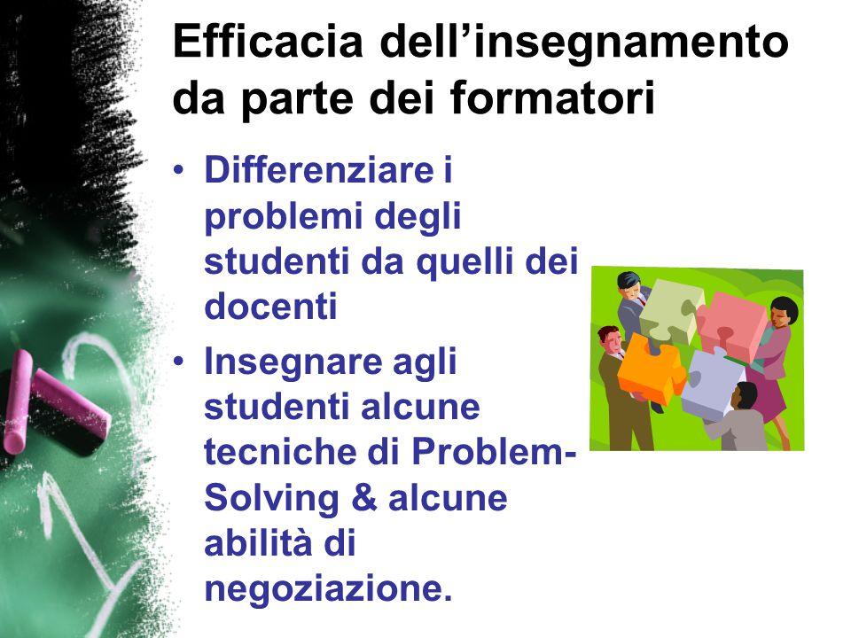Efficacia dell'insegnamento da parte dei formatori Differenziare i problemi degli studenti da quelli dei docenti Insegnare agli studenti alcune tecniche di Problem- Solving & alcune abilità di negoziazione.
