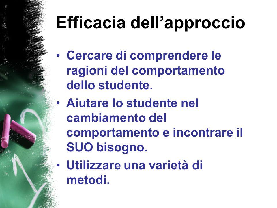 Efficacia dell'approccio Cercare di comprendere le ragioni del comportamento dello studente.