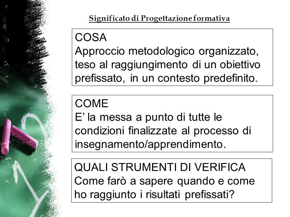 COSA Approccio metodologico organizzato, teso al raggiungimento di un obiettivo prefissato, in un contesto predefinito.