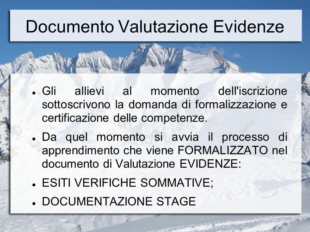 Documento Valutazione Evidenze Gli allievi al momento dell'iscrizione sottoscrivono la domanda di formalizzazione e certificazione delle competenze. D