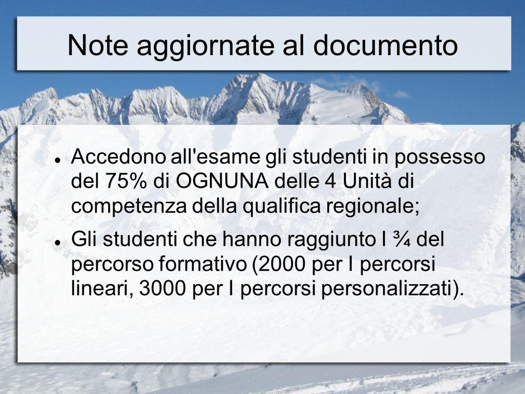 Note aggiornate al documento Accedono all'esame gli studenti in possesso del 75% di OGNUNA delle 4 Unità di competenza della qualifica regionale; Gli