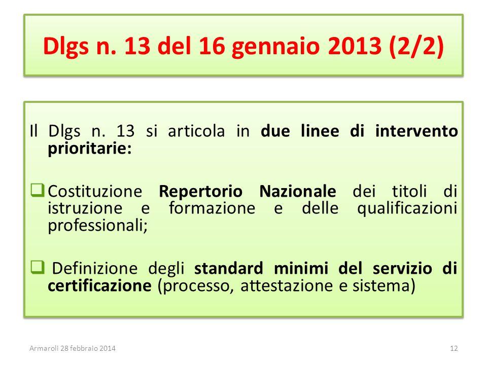 Dlgs n. 13 del 16 gennaio 2013 (2/2) Il Dlgs n. 13 si articola in due linee di intervento prioritarie:  Costituzione Repertorio Nazionale dei titoli