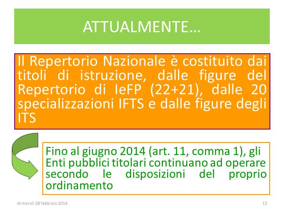 ATTUALMENTE… Il Repertorio Nazionale è costituito dai titoli di istruzione, dalle figure del Repertorio di IeFP (22+21), dalle 20 specializzazioni IFTS e dalle figure degli ITS Fino al giugno 2014 (art.