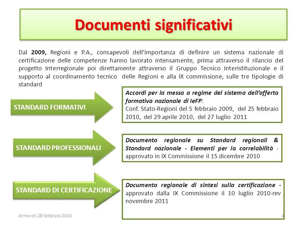 Dal 2009, Regioni e P.A., consapevoli dell'importanza di definire un sistema nazionale di certificazione delle competenze hanno lavorato intensamente,