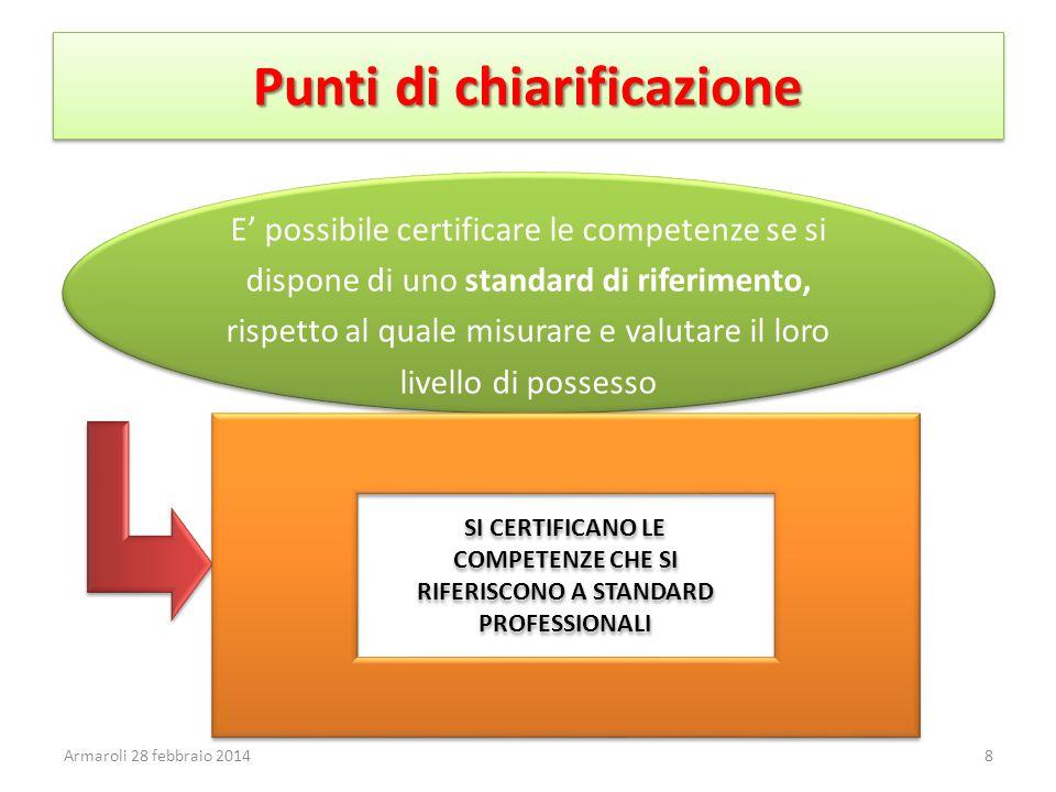 Punti di chiarificazione E' possibile certificare le competenze se si dispone di uno standard di riferimento, rispetto al quale misurare e valutare il