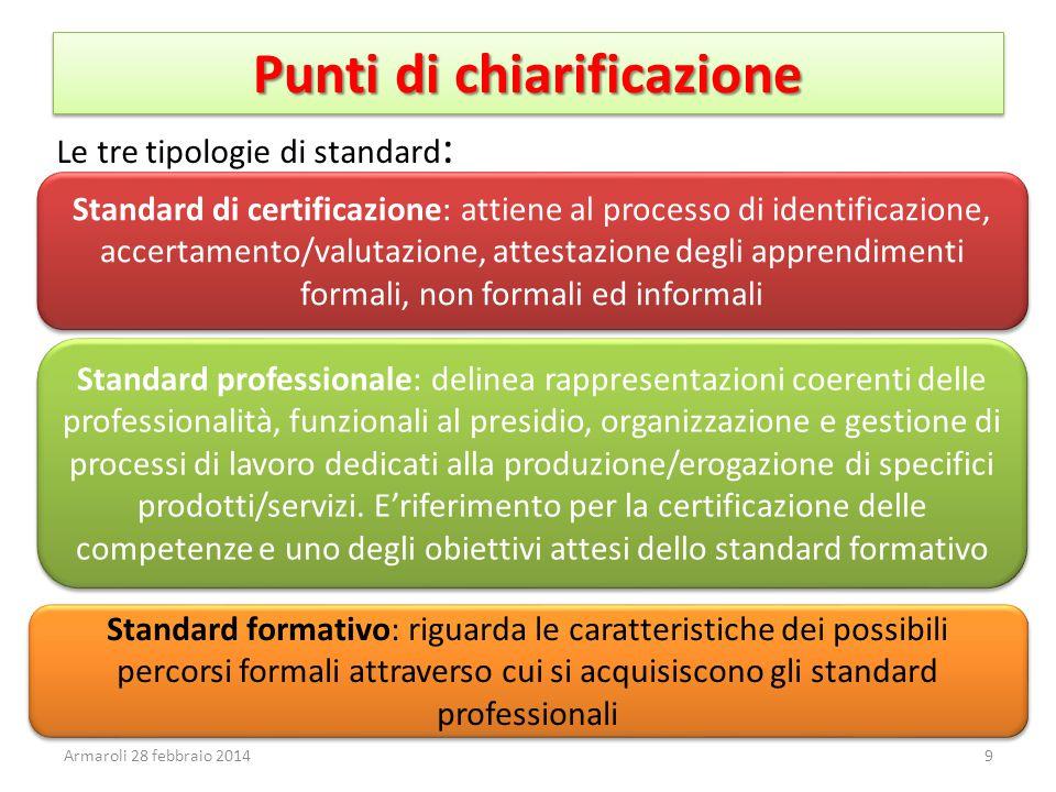 Punti di chiarificazione Le tre tipologie di standard : Standard di certificazione: attiene al processo di identificazione, accertamento/valutazione,