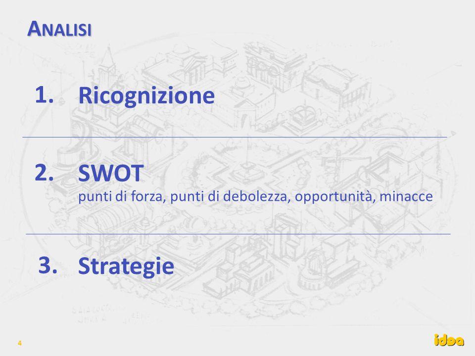 1. 4 A NALISI Ricognizione SWOT punti di forza, punti di debolezza, opportunità, minacce Strategie 2. 3.