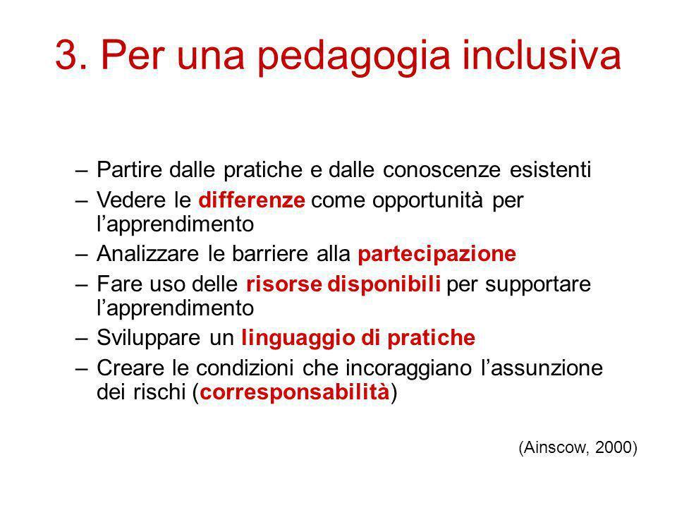 3. Per una pedagogia inclusiva –Partire dalle pratiche e dalle conoscenze esistenti –Vedere le differenze come opportunità per l'apprendimento –Analiz