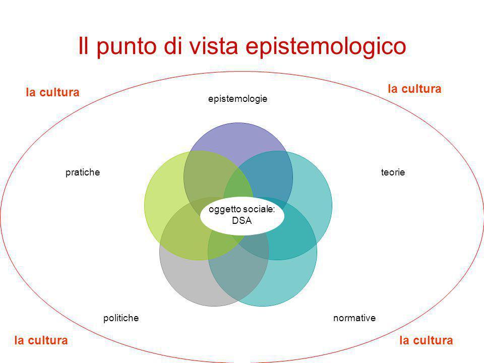 Il punto di vista epistemologico la cultura oggetto sociale: DSA la cultura