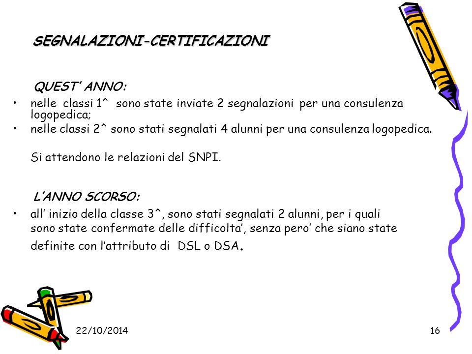 22/10/201416SEGNALAZIONI-CERTIFICAZIONI QUEST' ANNO: nelle classi 1^ sono state inviate 2 segnalazioni per una consulenza logopedica; nelle classi 2^