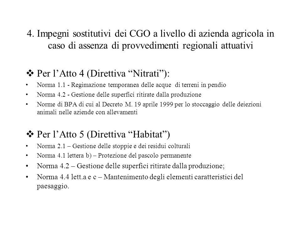 """4. Impegni sostitutivi dei CGO a livello di azienda agricola in caso di assenza di provvedimenti regionali attuativi  Per l'Atto 4 (Direttiva """"Nitrat"""