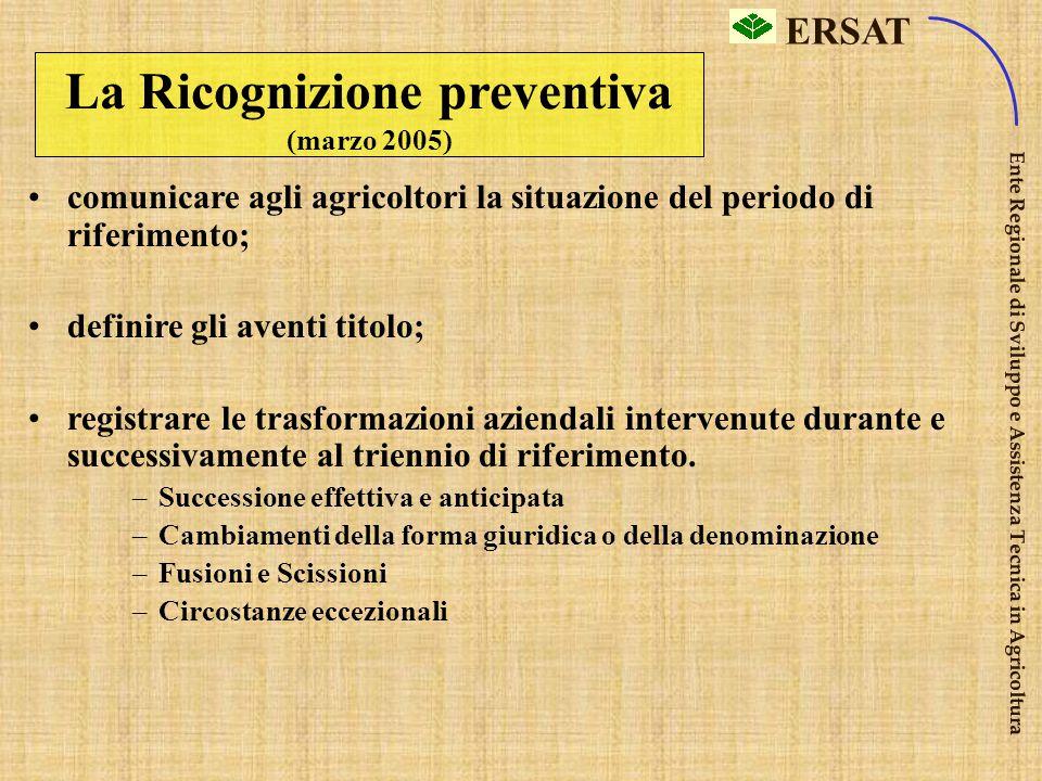 ERSAT Ente Regionale di Sviluppo e Assistenza Tecnica in Agricoltura La procedura Agea Ricognizione preventiva Titoli Provvisori Domanda di accesso al