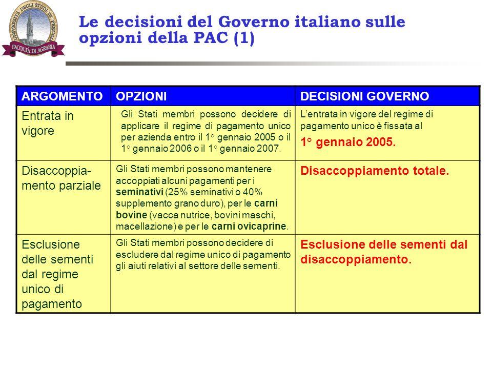 Le decisioni del Governo italiano sulle opzioni della PAC (1) ARGOMENTOOPZIONIDECISIONI GOVERNO Entrata in vigore Gli Stati membri possono decidere di
