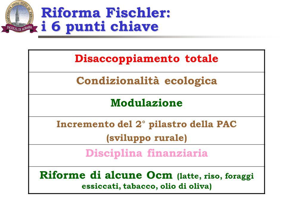 Riforma Fischler: i 6 punti chiave Disaccoppiamento totale Condizionalità ecologica Modulazione Incremento del 2° pilastro della PAC (sviluppo rurale)