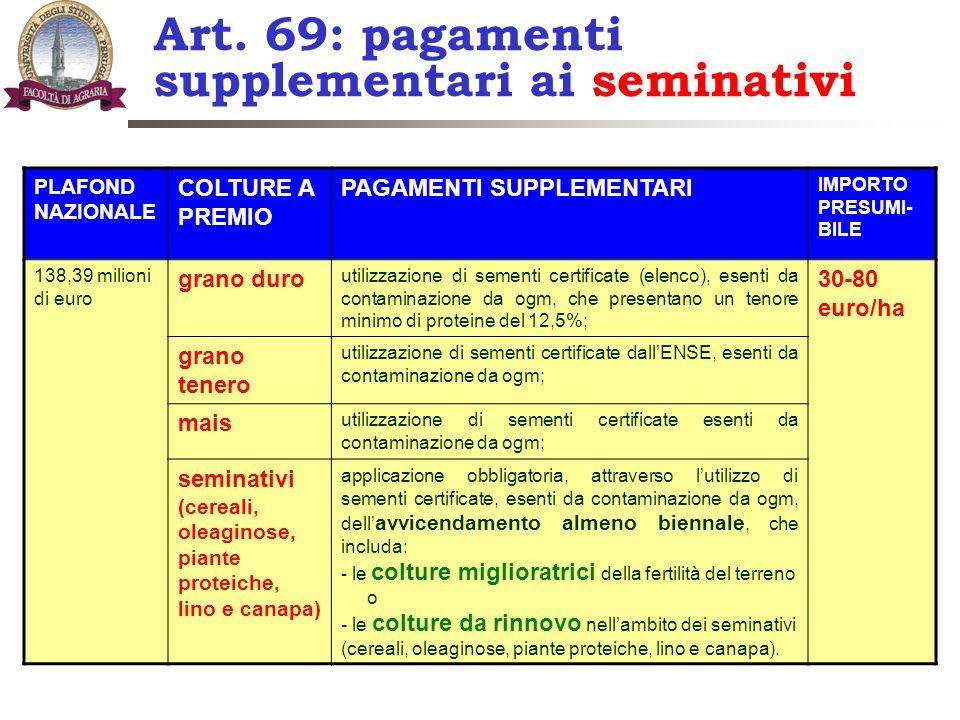 Art. 69: pagamenti supplementari ai seminativi PLAFOND NAZIONALE COLTURE A PREMIO PAGAMENTI SUPPLEMENTARI IMPORTO PRESUMI- BILE 138,39 milioni di euro