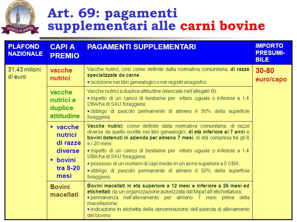 Art. 69: pagamenti supplementari alle carni bovine PLAFOND NAZIONALE CAPI A PREMIO PAGAMENTI SUPPLEMENTARI IMPORTO PRESUMI- BILE 31,43 milioni di euro