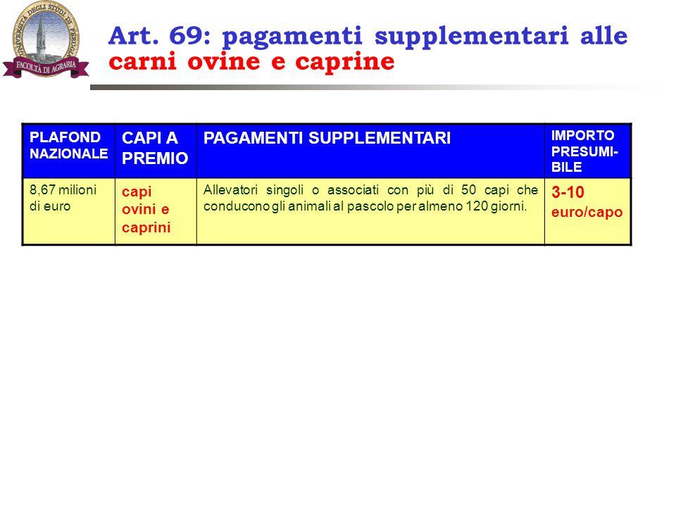 Art. 69: pagamenti supplementari alle carni ovine e caprine PLAFOND NAZIONALE CAPI A PREMIO PAGAMENTI SUPPLEMENTARI IMPORTO PRESUMI- BILE 8,67 milioni