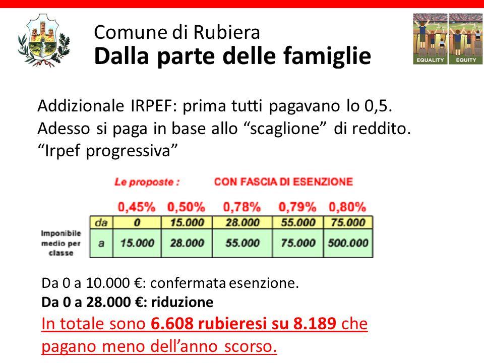 Comune di Rubiera Dalla parte delle famiglie Addizionale IRPEF: prima tutti pagavano lo 0,5.