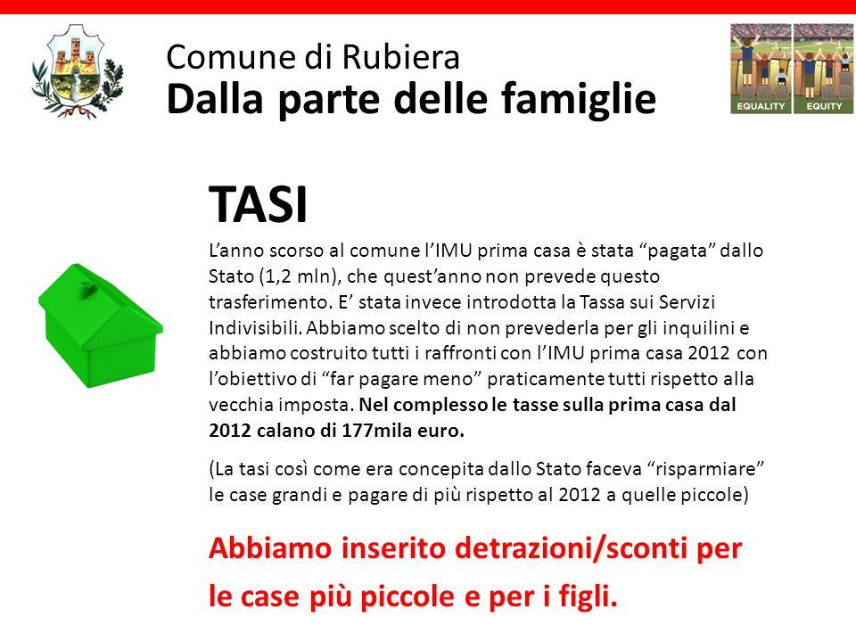 Comune di Rubiera Dalla parte delle famiglie TASI L'anno scorso al comune l'IMU prima casa è stata pagata dallo Stato (1,2 mln), che quest'anno non prevede questo trasferimento.