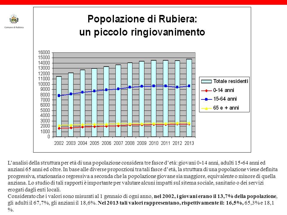 Costi della politica Spesa annua indennità Amministratori: da € 112.113 a € 74.463 Risparmio annuo: € 37.650 per il 2014 € 22.160 destinati a: Ampliamento servizio di tempo estivo: € 6.000,00 Trasporto scuola – palestre: € 12.000,00