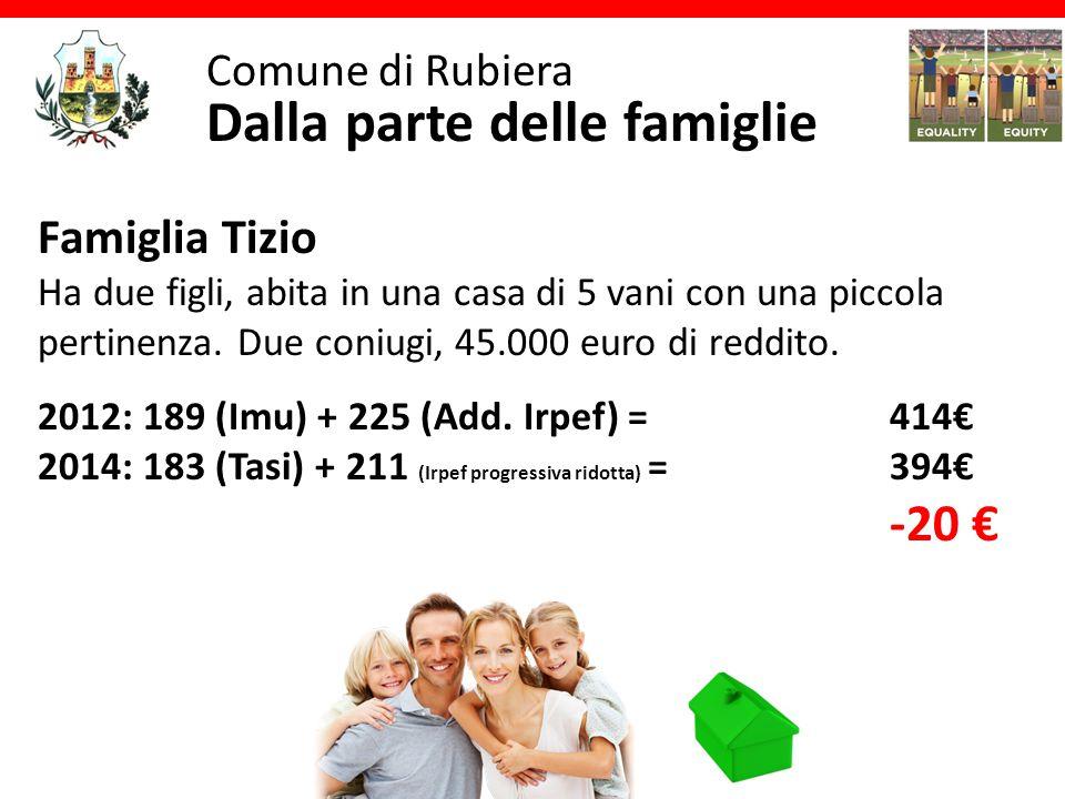 Comune di Rubiera Dalla parte delle famiglie Famiglia Tizio Ha due figli, abita in una casa di 5 vani con una piccola pertinenza.