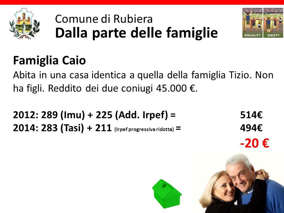 Comune di Rubiera Dalla parte delle famiglie Famiglia Caio Abita in una casa identica a quella della famiglia Tizio.