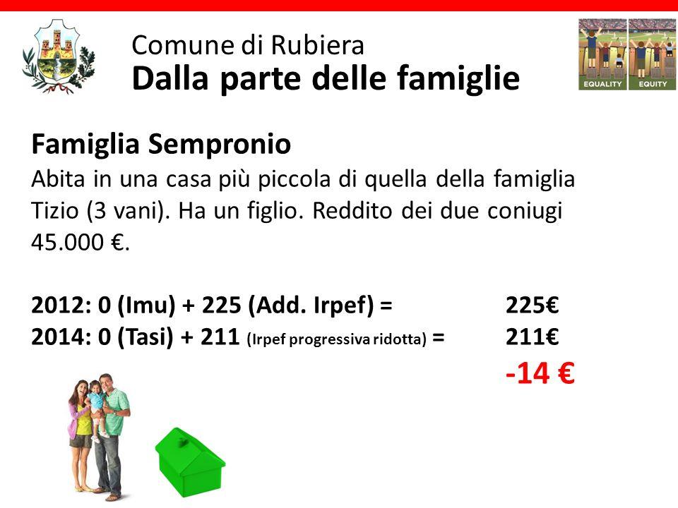Comune di Rubiera Dalla parte delle famiglie Famiglia Sempronio Abita in una casa più piccola di quella della famiglia Tizio (3 vani).