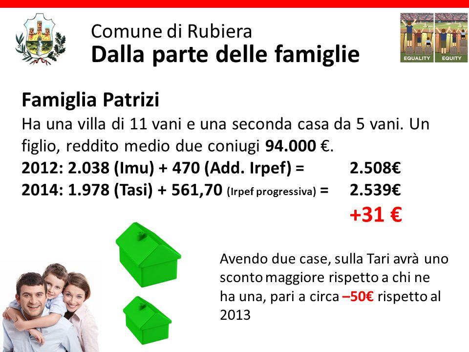 Comune di Rubiera Dalla parte delle famiglie Famiglia Patrizi Ha una villa di 11 vani e una seconda casa da 5 vani.