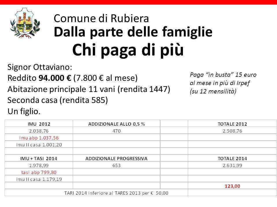 Comune di Rubiera Dalla parte delle famiglie Chi paga di più Signor Ottaviano: Reddito 94.000 € (7.800 € al mese) Abitazione principale 11 vani (rendita 1447) Seconda casa (rendita 585) Un figlio.