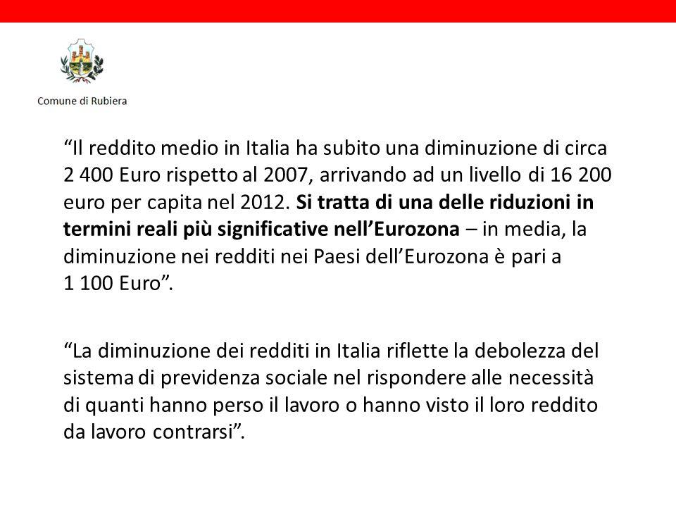Il reddito medio in Italia ha subito una diminuzione di circa 2 400 Euro rispetto al 2007, arrivando ad un livello di 16 200 euro per capita nel 2012.