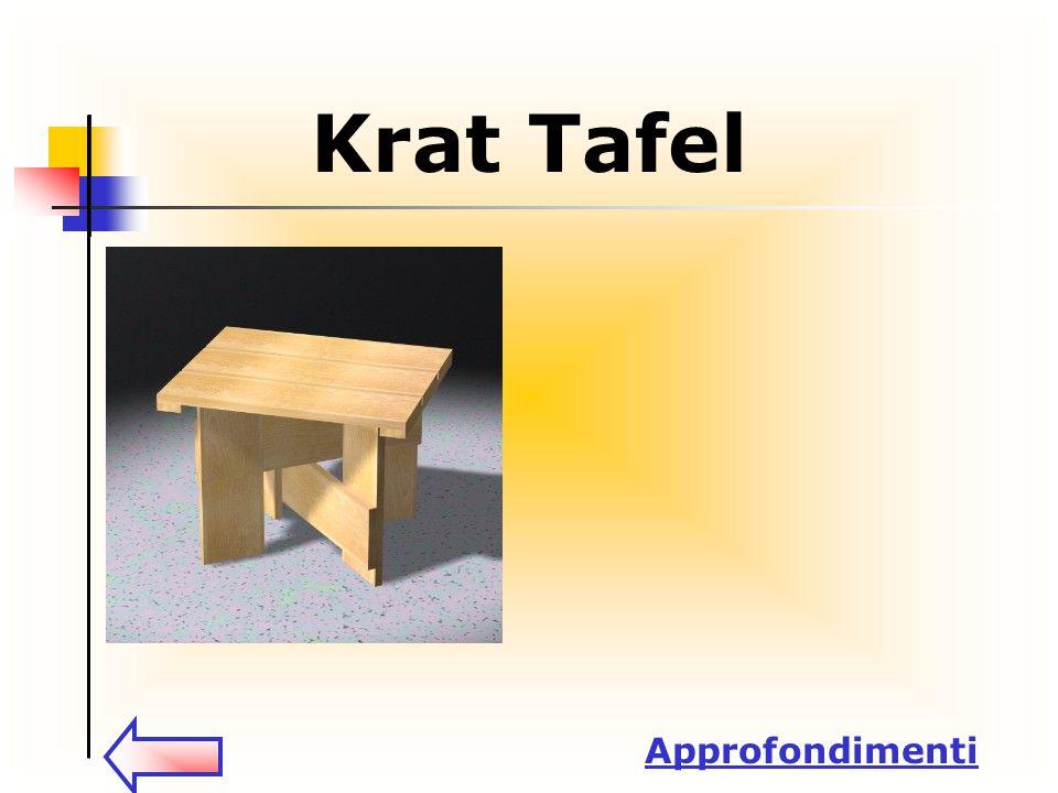Approfondimenti Krat Tafel