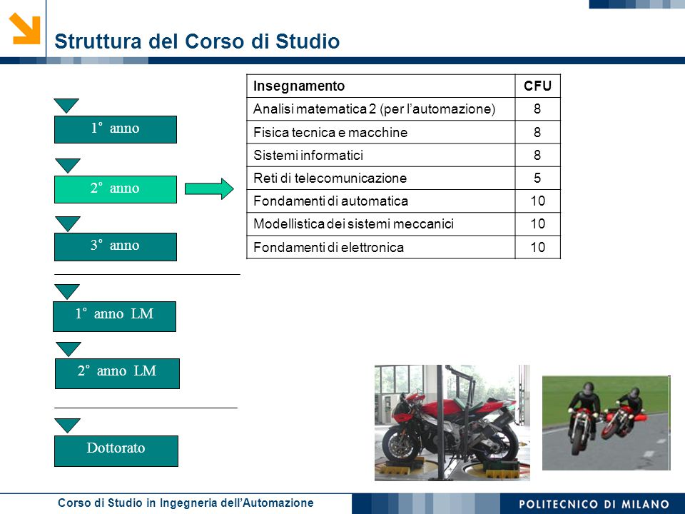 Corso di Studio in Ingegneria dell'Automazione Struttura del Corso di Studio 2° anno 2° anno LM 1° anno 3° anno 1° anno LM Dottorato InsegnamentoCFU A