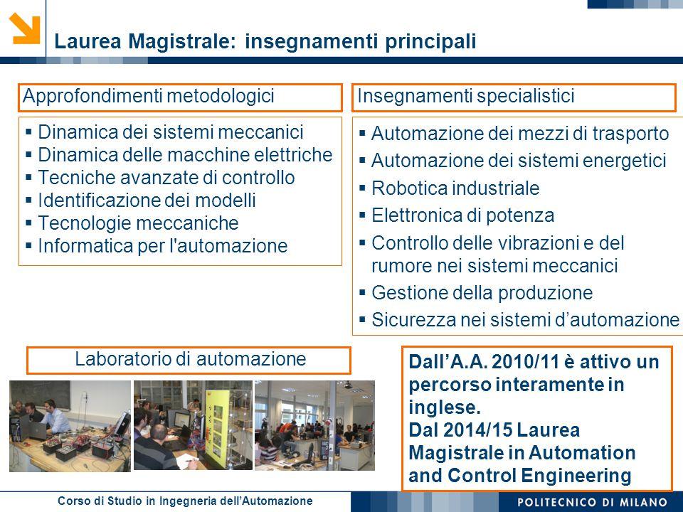 Corso di Studio in Ingegneria dell'Automazione Laurea Magistrale: insegnamenti principali  Dinamica dei sistemi meccanici  Dinamica delle macchine e