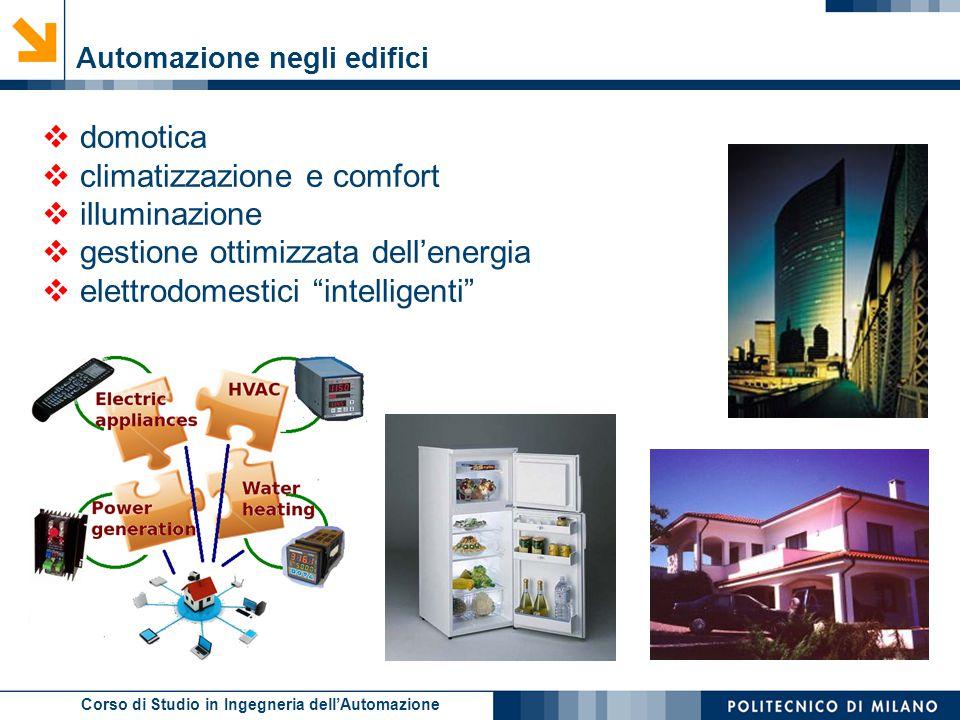 Corso di Studio in Ingegneria dell'Automazione  domotica  climatizzazione e comfort  illuminazione  gestione ottimizzata dell'energia  elettrodom