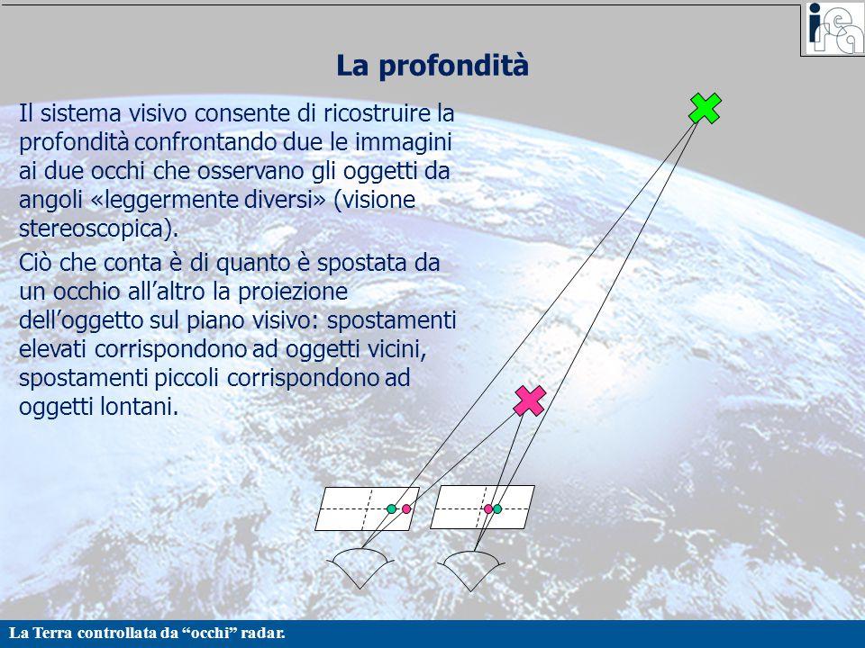 """La Terra controllata da """"occhi"""" radar. La profondità Il sistema visivo consente di ricostruire la profondità confrontando due le immagini ai due occhi"""