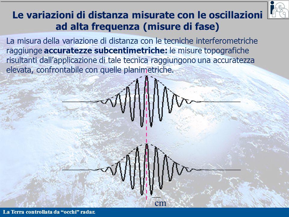 """La Terra controllata da """"occhi"""" radar. Le variazioni di distanza misurate con le oscillazioni ad alta frequenza (misure di fase) La misura della varia"""