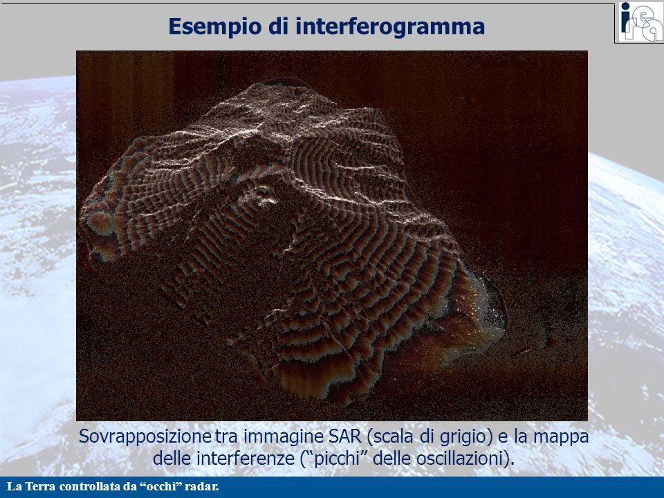 """La Terra controllata da """"occhi"""" radar. Esempio di interferogramma Sovrapposizione tra immagine SAR (scala di grigio) e la mappa delle interferenze (""""p"""