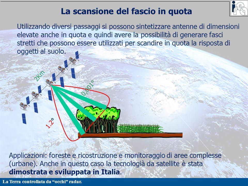 """La Terra controllata da """"occhi"""" radar. La scansione del fascio in quota Utilizzando diversi passaggi si possono sintetizzare antenne di dimensioni ele"""