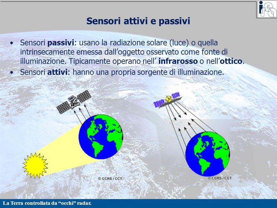 """La Terra controllata da """"occhi"""" radar. Sensori attivi e passivi Sensori passivi: usano la radiazione solare (luce) o quella intrinsecamente emessa dal"""
