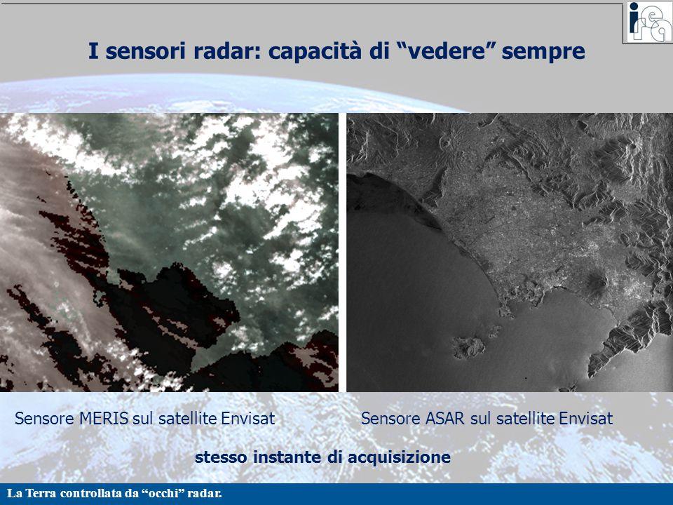 """La Terra controllata da """"occhi"""" radar. I sensori radar: capacità di """"vedere"""" sempre Sensore MERIS sul satellite EnvisatSensore ASAR sul satellite Envi"""