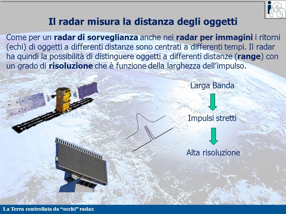 """La Terra controllata da """"occhi"""" radar. Il radar misura la distanza degli oggetti Come per un radar di sorveglianza anche nei radar per immagini i rito"""