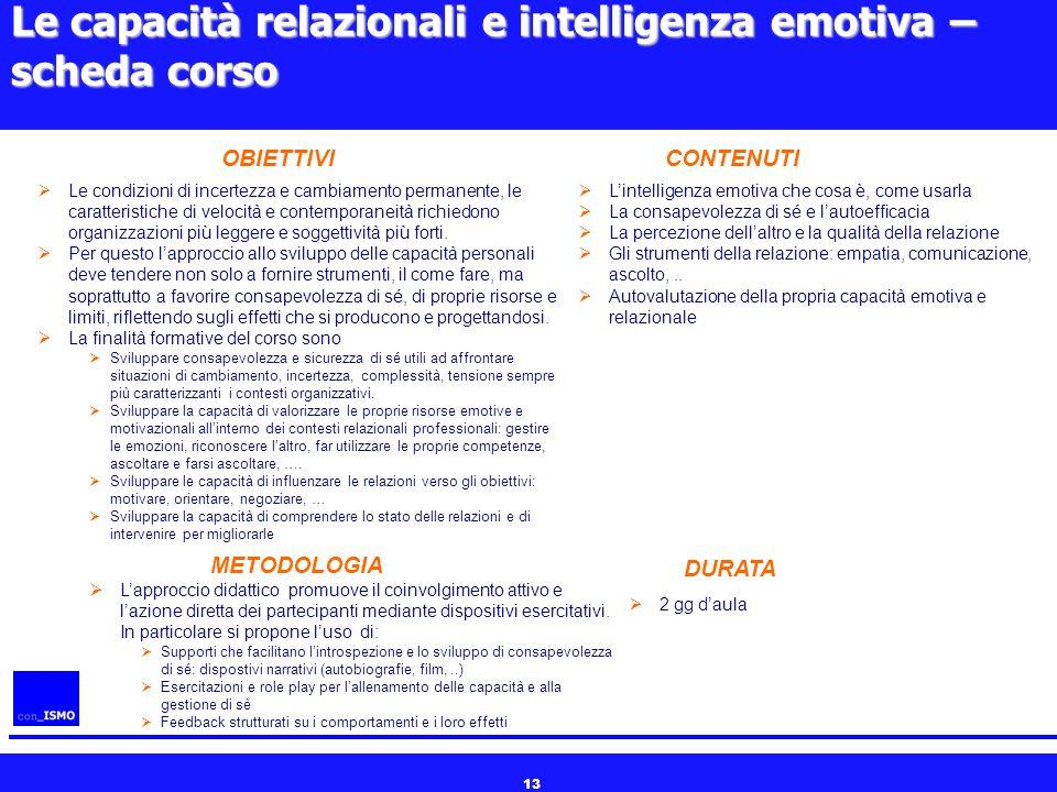 13 Le capacità relazionali e intelligenza emotiva – scheda corso  Le condizioni di incertezza e cambiamento permanente, le caratteristiche di velocit