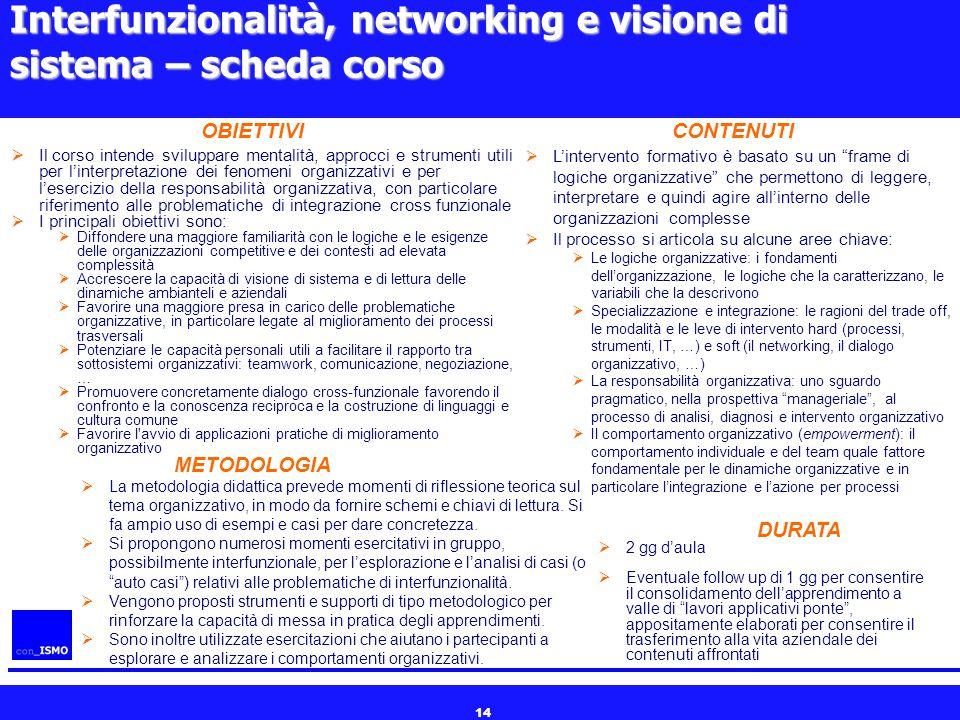 14 Interfunzionalità, networking e visione di sistema – scheda corso  Il corso intende sviluppare mentalità, approcci e strumenti utili per l'interpr