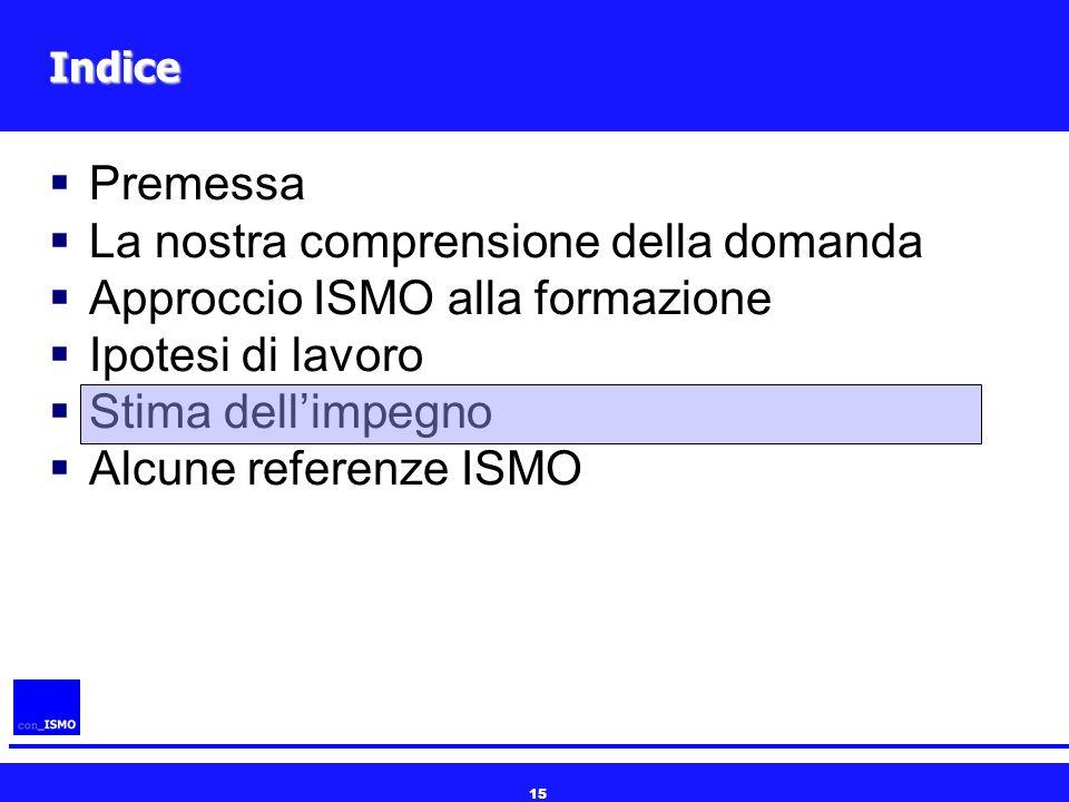 15 Indice  Premessa  La nostra comprensione della domanda  Approccio ISMO alla formazione  Ipotesi di lavoro  Stima dell'impegno  Alcune referen