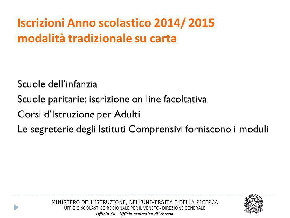 MINISTERO DELL'ISTRUZIONE, DELL'UNIVERSITÀ E DELLA RICERCA UFFICIO SCOLASTICO REGIONALE PER IL VENETO- DIREZIONE GENERALE Ufficio XII - Ufficio scolastico di Verona Iscrizioni Anno scolastico 2014/ 2015 corsi IeFP www.cliclavoroveneto.it