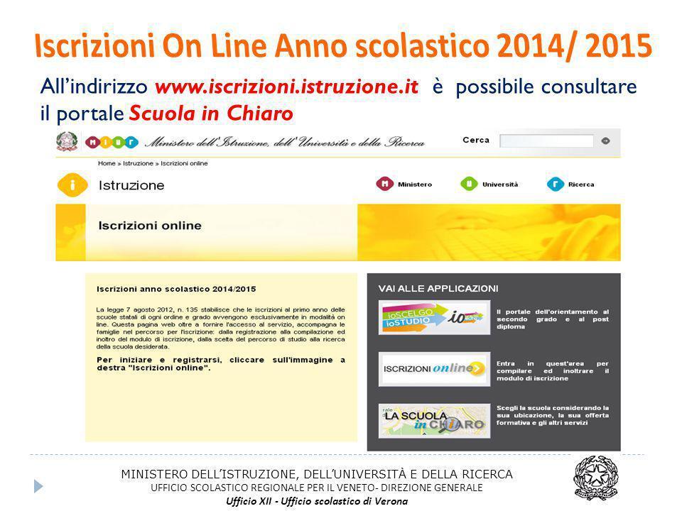MINISTERO DELL'ISTRUZIONE, DELL'UNIVERSITÀ E DELLA RICERCA UFFICIO SCOLASTICO REGIONALE PER IL VENETO- DIREZIONE GENERALE Ufficio XII - Ufficio scolastico di Verona All'indirizzo www.iscrizioni.istruzione.it è possibile consultare il portale Scuola in Chiaro