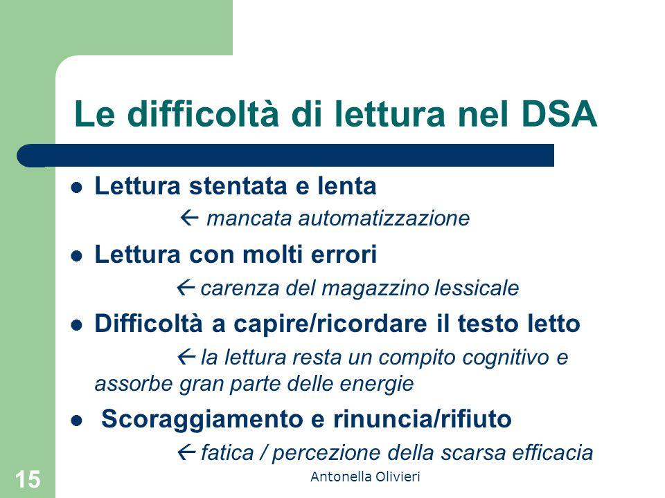 Antonella Olivieri Le difficoltà di lettura nel DSA Lettura stentata e lenta  mancata automatizzazione Lettura con molti errori  carenza del magazzi