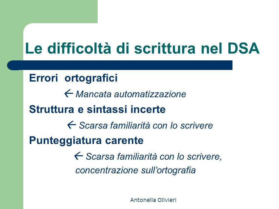 Antonella Olivieri Le difficoltà di scrittura nel DSA Errori ortografici  Mancata automatizzazione Struttura e sintassi incerte  Scarsa familiarità