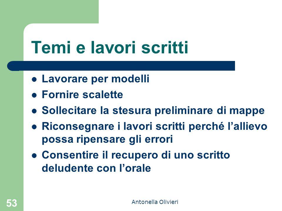 Antonella Olivieri 53 Lavorare per modelli Fornire scalette Sollecitare la stesura preliminare di mappe Riconsegnare i lavori scritti perché l'allievo